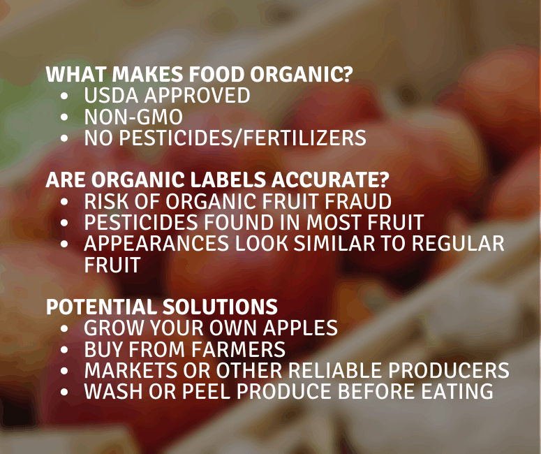 are your apples actually organic summary image